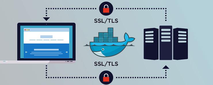Secure Docker Deployment Remote on torsten knoefel blog